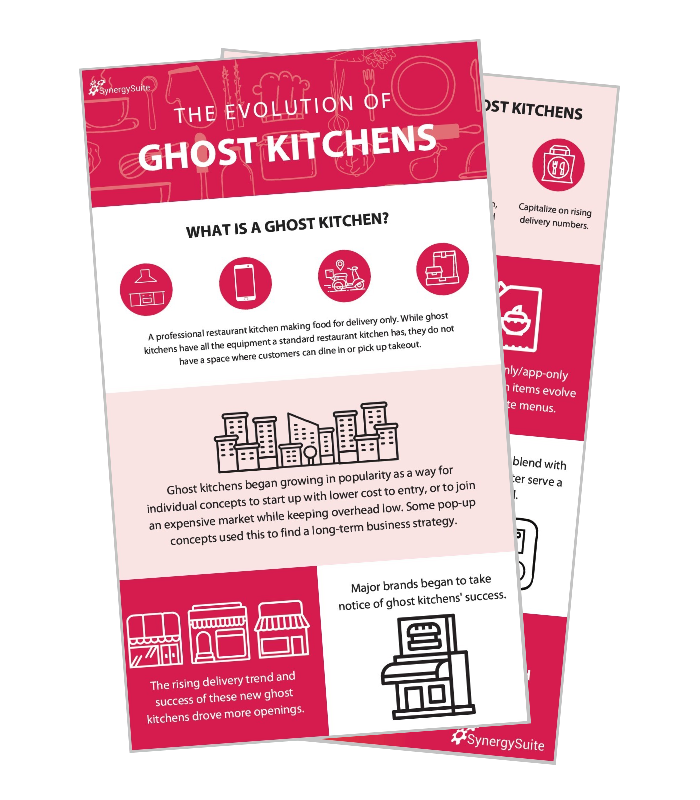 Ghost Kitchen Multipage